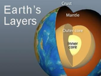 The Earth has 3 main layers based on chemical composition: crust, mantle, and core. Other layers are defined by physical characteristics due to pressure and temperature changes. This animation tells how the layers were discovered, what the layers are, and a bit about how the crust differs from the tectonic (lithospheric) plates, a distinction confused by many.
