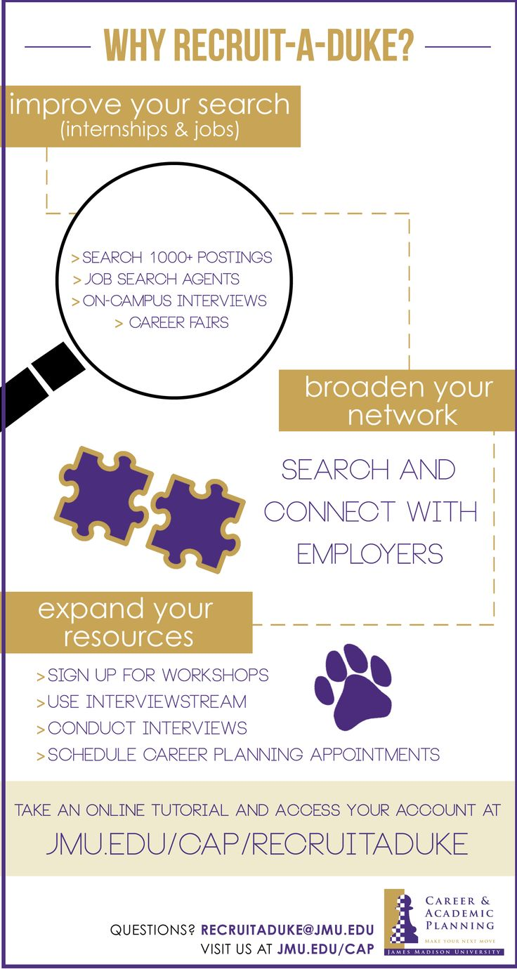 Why Should You Use Recruit A Duke? Find Out About All Of The · The Features Job SearchByInfographicsCareer ...