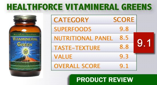 Vitamineral Green by Healthforce is a terrific green superfood drink powder and developed by the highly respected Dr. Jameth Sheridan. Loaded with amazing superfood fruits and vegetables this Vitamineral Greens review will help you discover if it is a good fit for you.