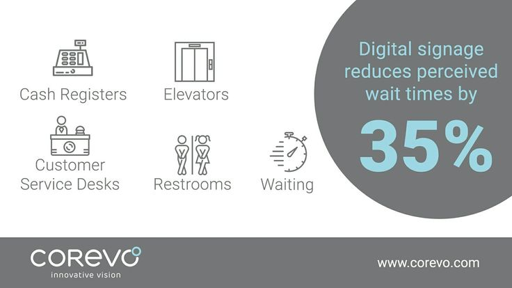 Digital signage is a key enabler to reducing perceived wait times!