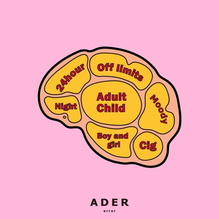 Visual art. 'Adolescence'. 'But near missed things' #adererror #wit