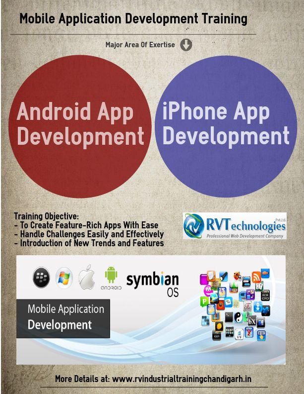 We offer the mobile app development training in Android and iPhone app development. Choose one of them and we will train you to create feature-rich apps with ease.