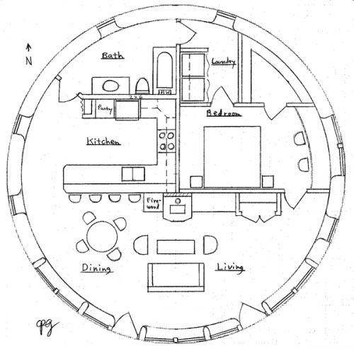 Great house for my soon to be 18 year old son... The 10 meter Earthbag Roundhouse Plan (I think I'd make the bedroom bigger by eliminating the laundry & take out the wall between kitchen & dining)