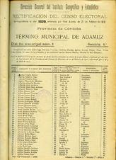 Censo Electoral  de la Provincia de Córdoba, 1920.  Información de la página de Adamuz