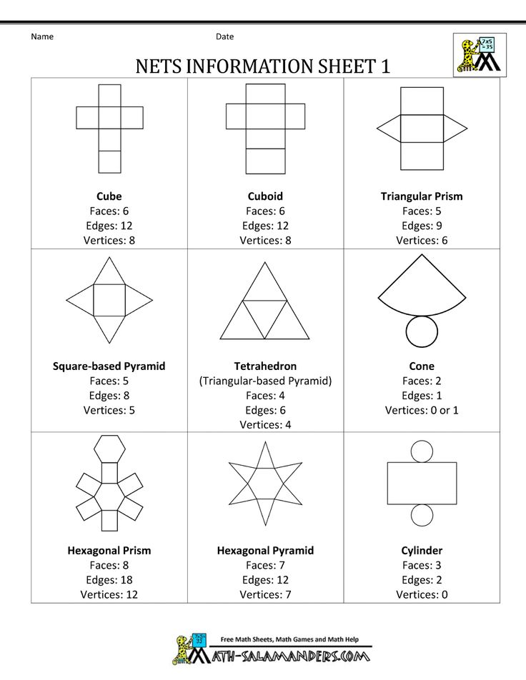 10 best geometry 3rd grade images on pinterest math activities math games and 3d shapes. Black Bedroom Furniture Sets. Home Design Ideas