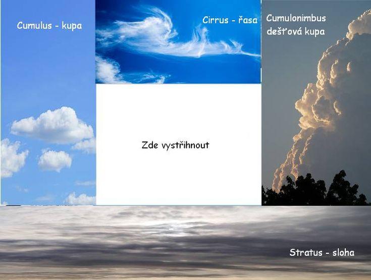 Pozorování mraků   Internetový magazín  = ZAKATEDROU.CZ = 