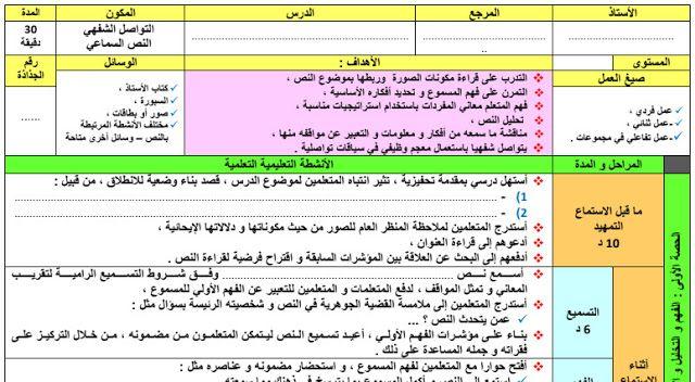 الجذاذة النمطية للنص السماعي التواصل الشفهي الخامس و السادس ابتدائي وفق المنهاج المنقح Https Ift Tt 3ovlvjv Blog Posts Periodic Table Blog