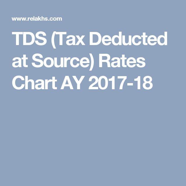 TDS (Tax Deducted at Source) Rates Chart AY 2017-18