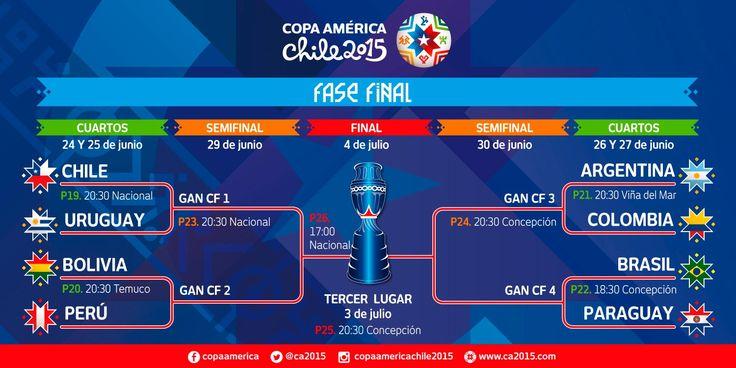 Así quedaron los Cuartos de Final de la Copa América 2015 - http://webadictos.com/2015/06/22/cuartos-de-final-copa-america-2015/?utm_source=PN&utm_medium=Pinterest&utm_campaign=PN%2Bposts