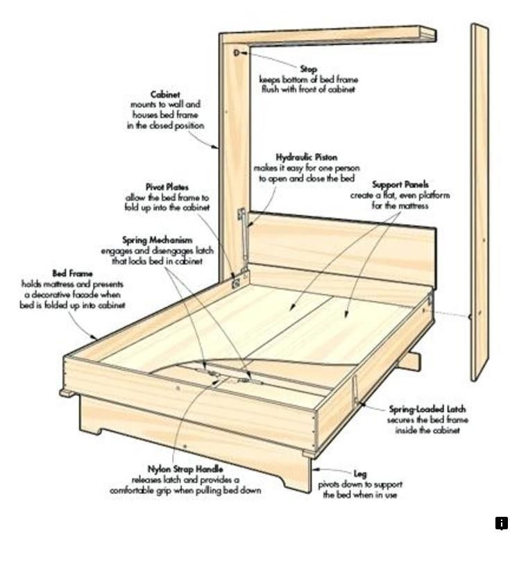 Find Out About Wall Folding Beds Into Wall Click The Link To Read