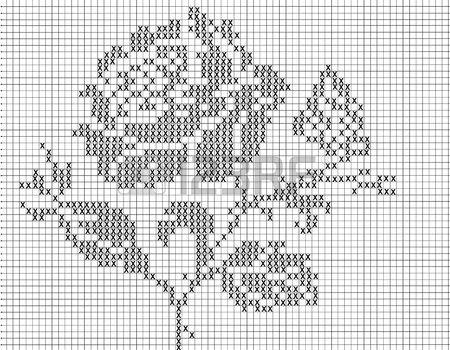 cross stitch patterns - Google Search