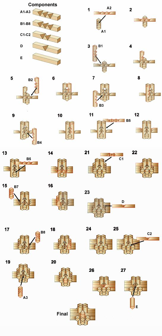 lumberjack puzzle solution Wooden Puzzle Solutions Pinterest
