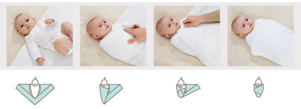 How to Swaddle.