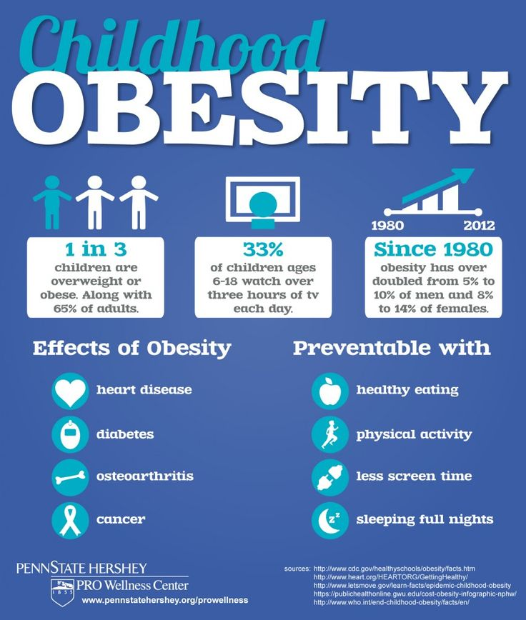 obesity and technology The obesity society is a scientific membership organization we are dedicated to improving people's lives by advancing the science-based understanding of the causes, consequences, prevention and treatment of obesity.