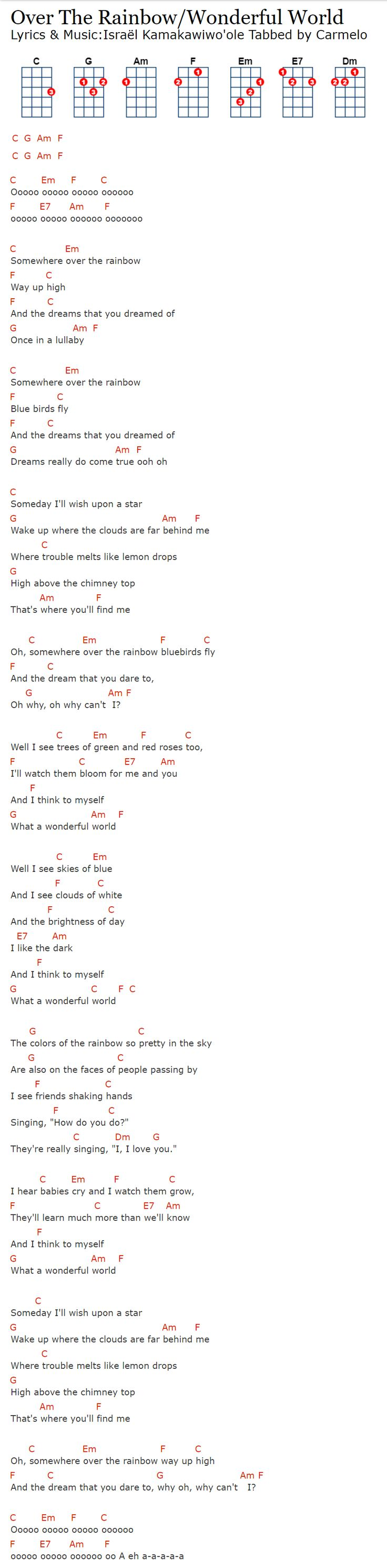 This one is more updated compared to the last one I have uploaded. Visit the page for how to strum it.