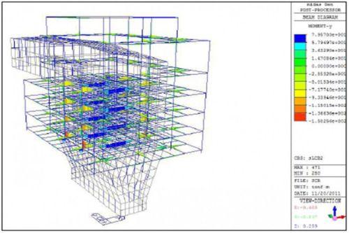 Hybrid In-Situ Type NOx O2 AnalyzerMerits of SCR System...