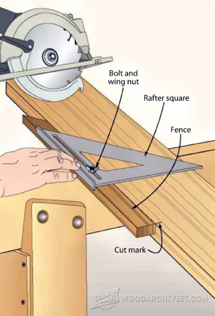 Rafter Square Saw Guide - Circular Saw Tips, Jigs and Fixtures | WoodArchivist.com