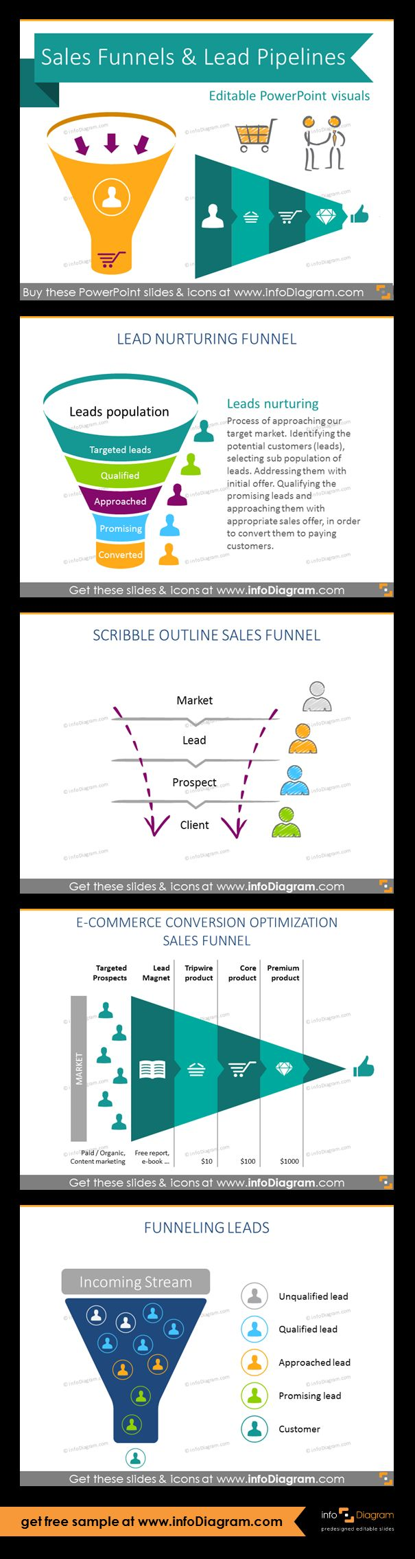 Predesigned Infographics shapes for showing various funnel processes on a slide. Suitable especially for marketing, sales and business development presentations. Usage sales funnel examples: lead nurturing funnel, scribble outline sales funnel, e-commerce conversion optimization sales funnel, funneling leads. Fully editable style, size and colors.