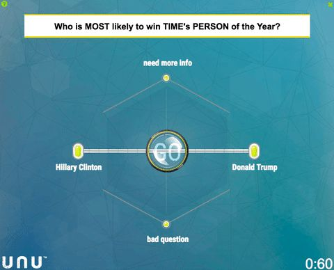 Swarm Intelligence Accurately Predicted Trump as TIME's Person of the Year (08 Dec 2016)