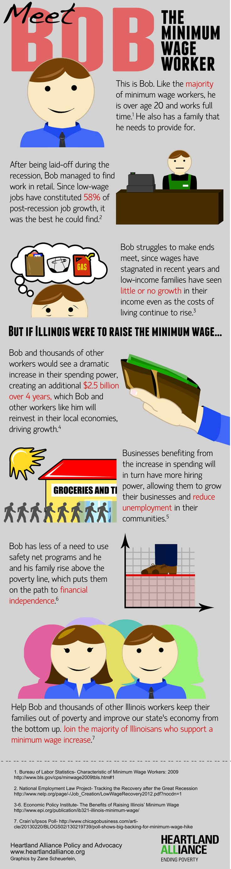 17 best images about raise the minimum wage infographic meet bob raise illinois