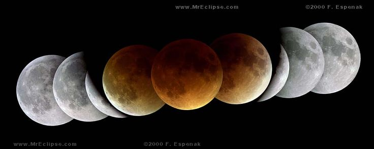 Lunar Eclipse | solar eclipse on 13 th november it s lunar eclipse day tomorrow lunar ...