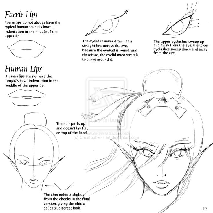 HOW TO DRAW FAIRIES by Christopher-Hart.deviantart.com on @deviantART