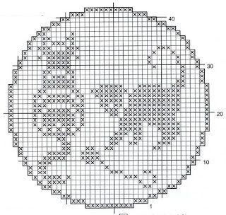 crochet em revista: Quadro