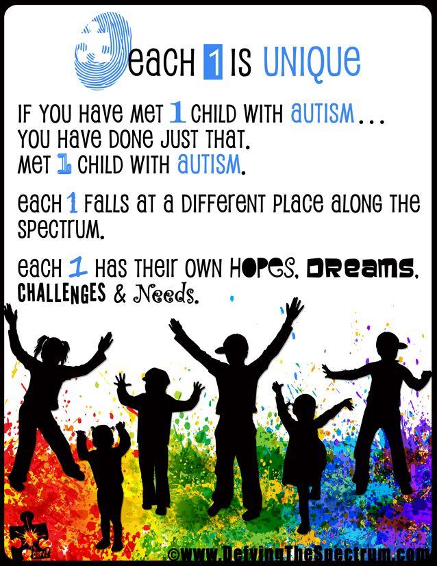 2014 autism awareness at signs of autism free autism awareness