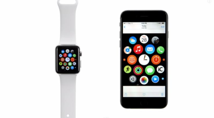 [Tutorial] HowTo Take Screenshot On The Apple Watch And