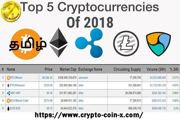 top 5 cryptocurrencies market cap