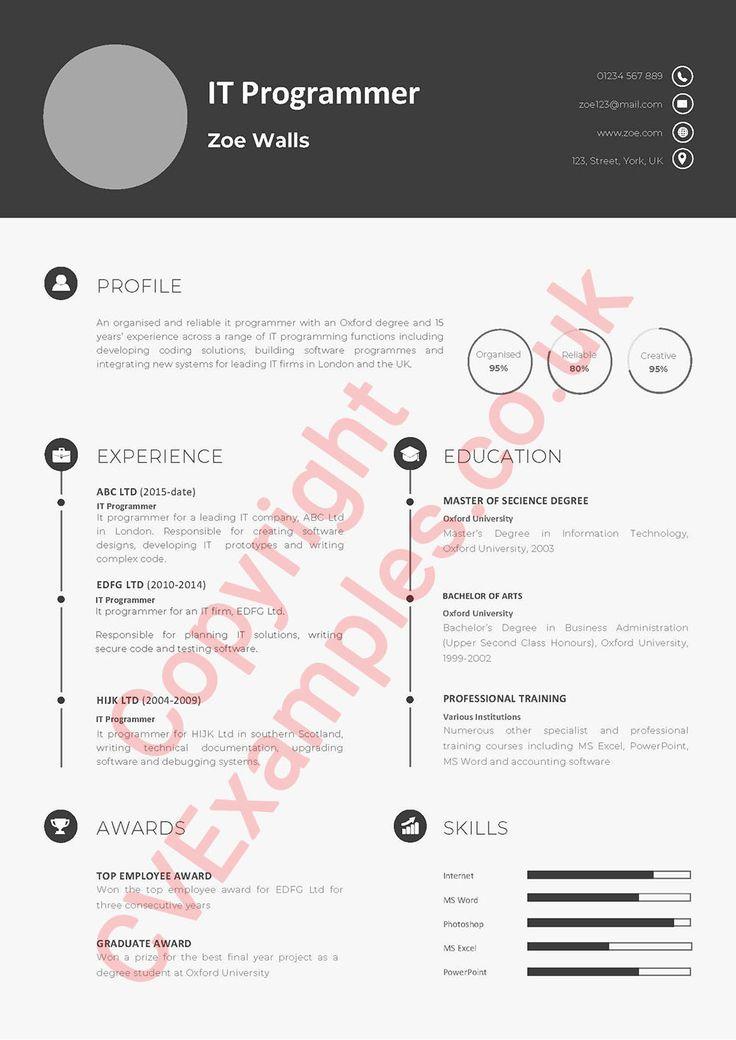 Change Management Resume Sample Ideas