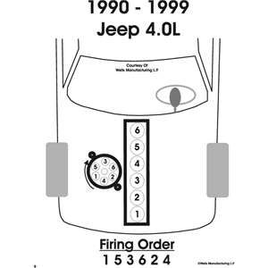 Jeep 4.0L Firing Order (1990-1999)                                                                                                                                                                                 More