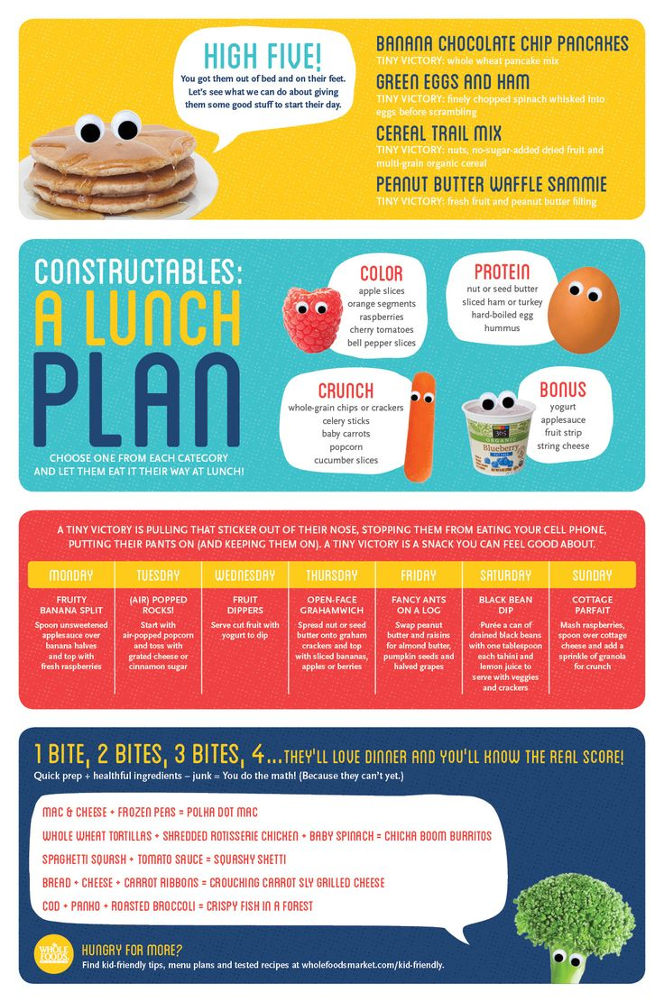 Great tips on nutrious food for kids' lunches! | Whole Foods Market #backtoschool #lockersandlunches