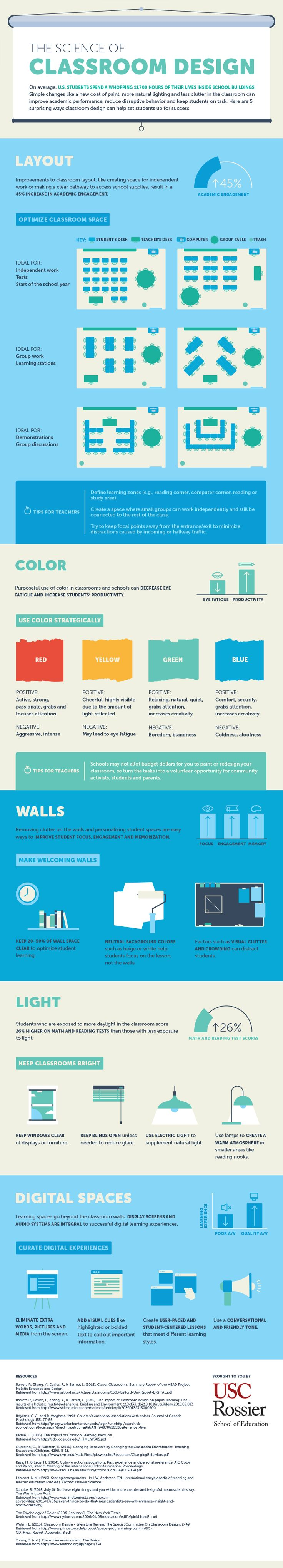 The Science of Classroom Design #Infographic #Education
