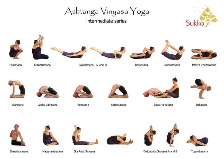 Ashtanga yoga | Yogi Love | Pinterest