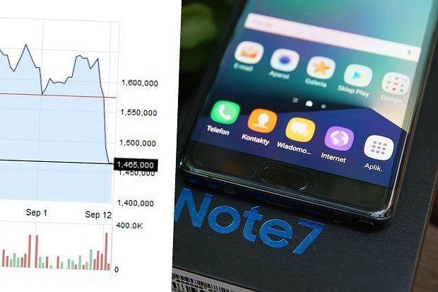 Samsung, który kilka dni temu ogłosił  uruchomienie programu wymiany smartfonów…