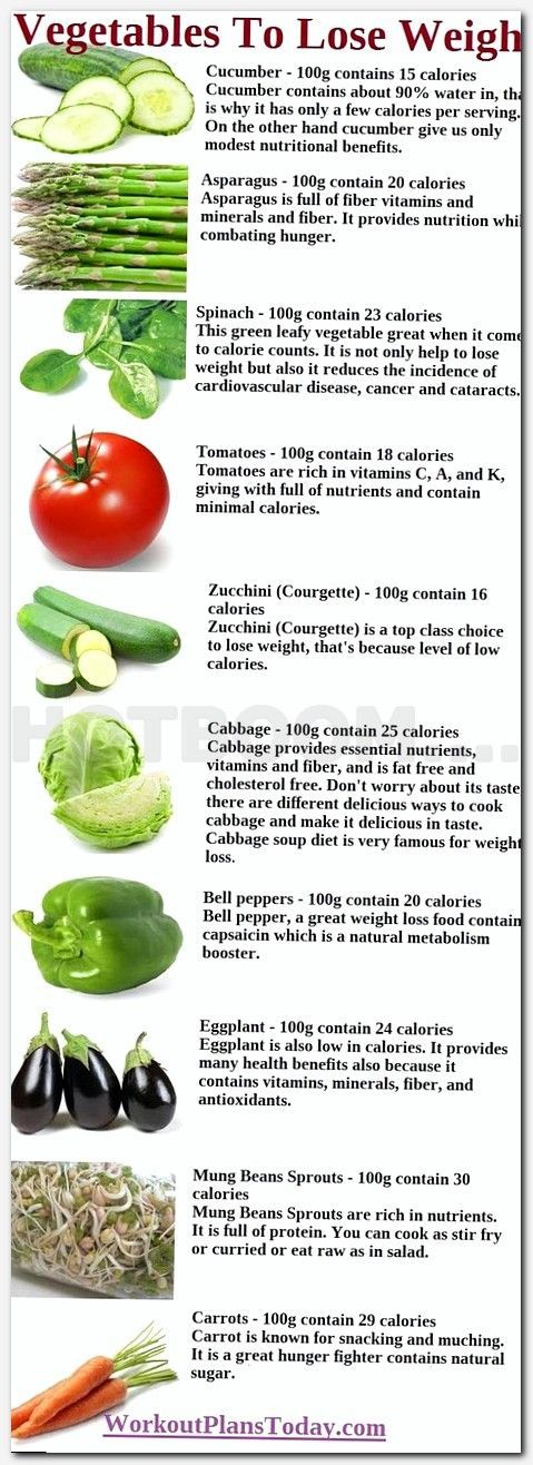 cheap healthy meals to lose weight