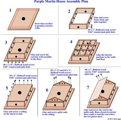 25 best ideas about purple martin on pinterest may for Free martin house plans