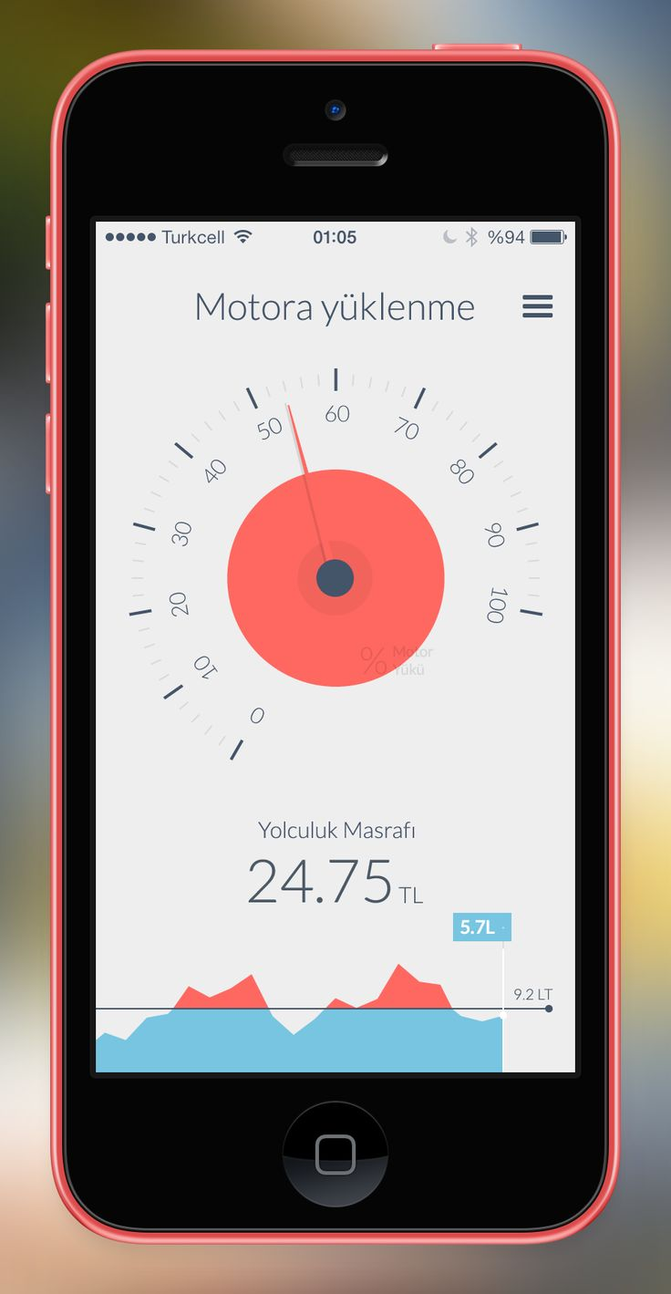 engine load gauge by Kursat Sevim