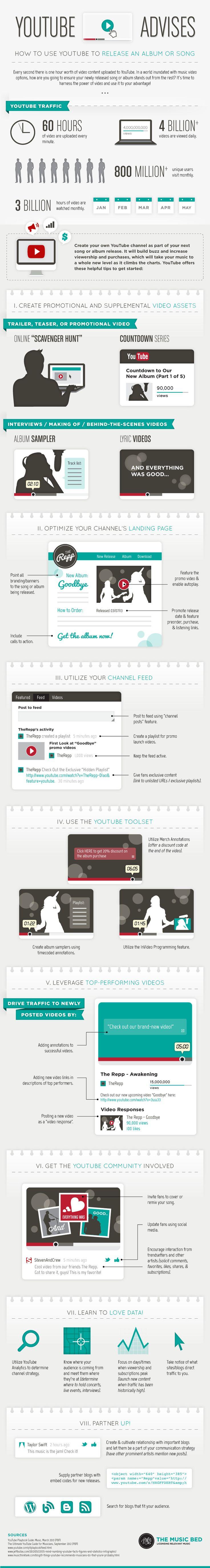 Cómo usar YouTube para promocionar tu música #infografia #infographic #marketing