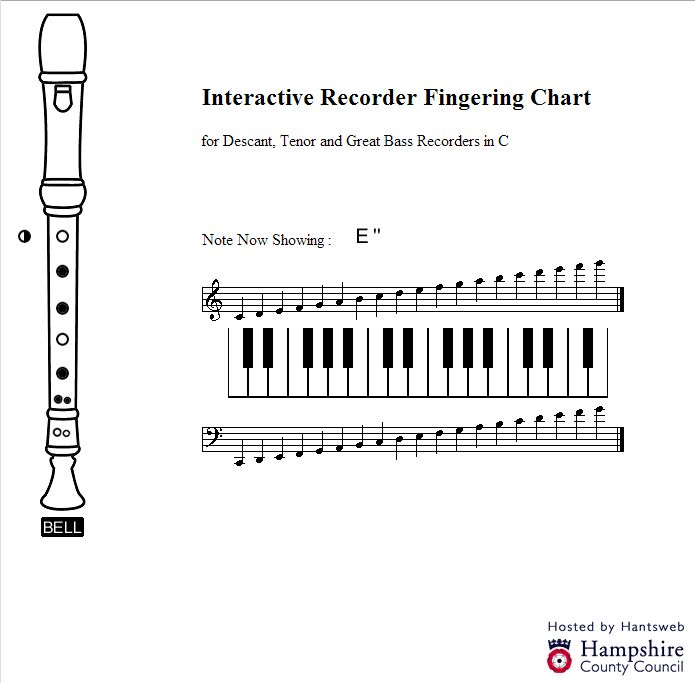 74 Best Recorder Images On Pinterest | Music Teachers, Music