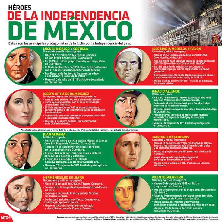 20140915 Infografia Heroes de la Independencia de Mexico @Candidman