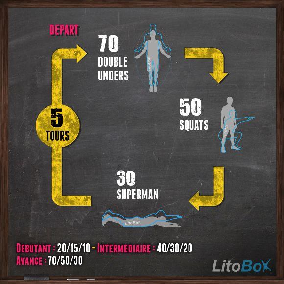 WOD de CrossFit tout en cardio pour les jambes , les fesses et le dos.  Bon courage !  #crossfit