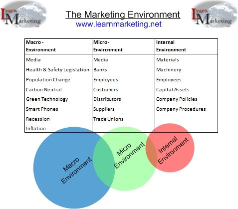 "reinventing marketing to manage the environmental Reinventing marketing to manage the environmental imperative in the article, ""reinventing marketing to manage the environmental imperative,"" kottler states, ""with the growing recognition of finite resources and high environmental costs, marketers need to reexamine their theory and practices"" (132."
