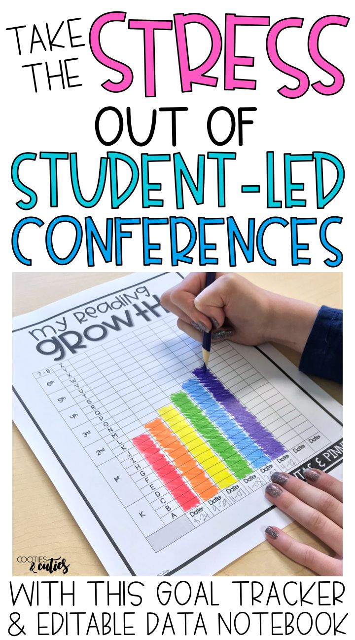 Take the stress out of student-led conferences with this EDITABLE student data notebook and goal tracker!  Over 100 pages to help your students set goals, track growth and celebrate hard work.