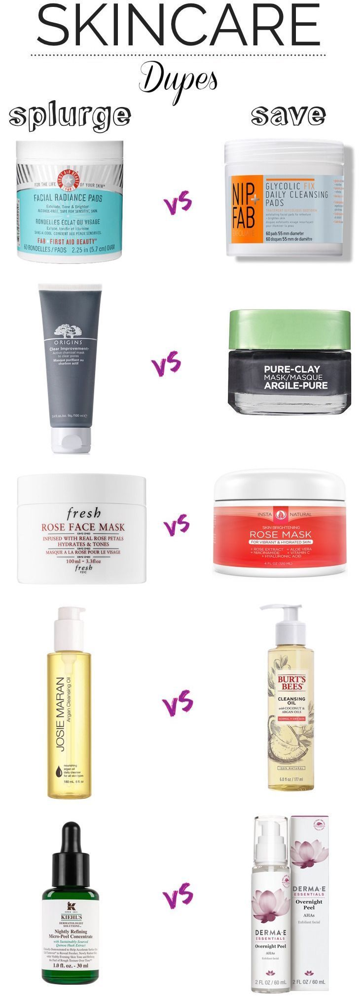 Splurge vs. Save: 10 Dupes für die Hautpflege von Drogerien für High-End-Favoriten