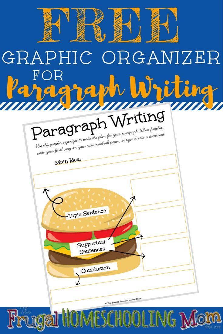 297 mejores imágenes sobre -Elementary (3-5) Homeschool Printables ...