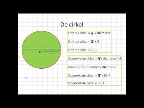 ▶ Oppervlakte en Omtrek: De Cirkel - YouTube
