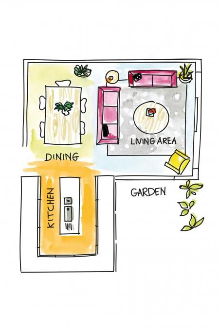 Tips for open plan living layout