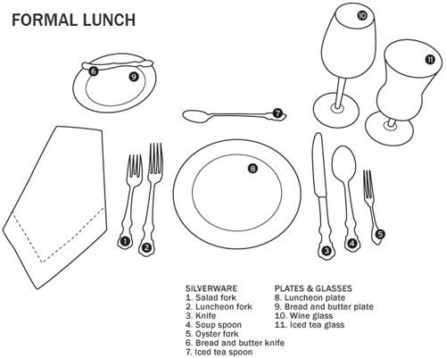 Formal lunch setting para el negocio pinterest Formal dinner table setting etiquette  sc 1 st  Bizoko.com : proper formal table setting - Pezcame.Com